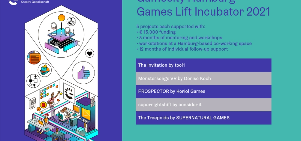 Flyer Gamecity Hamburg Games Lift Inkubator 2021